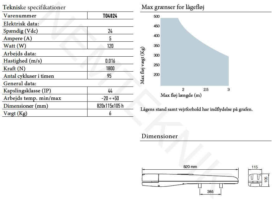 ToonaKit data